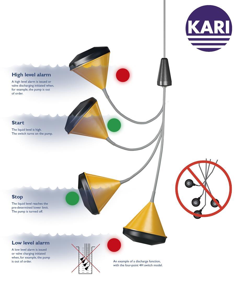... Kari 1C, 1H + 1L - manual ...